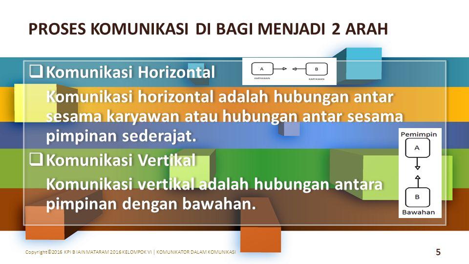 PROSES KOMUNIKASI DI BAGI MENJADI 2 ARAH  Komunikasi Horizontal Komunikasi horizontal adalah hubungan antar sesama karyawan atau hubungan antar sesama pimpinan sederajat.