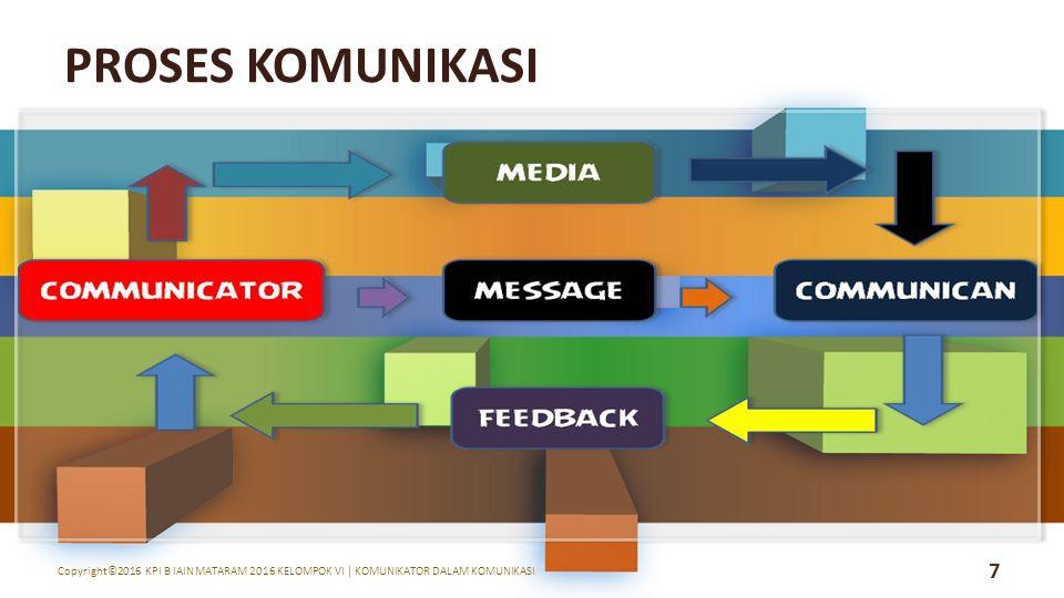 PROSES KOMUNIKASI Copyright©2016 KPI B IAIN MATARAM 2016 KELOMPOK VI | KOMUNIKATOR DALAM KOMUNIKASI 7