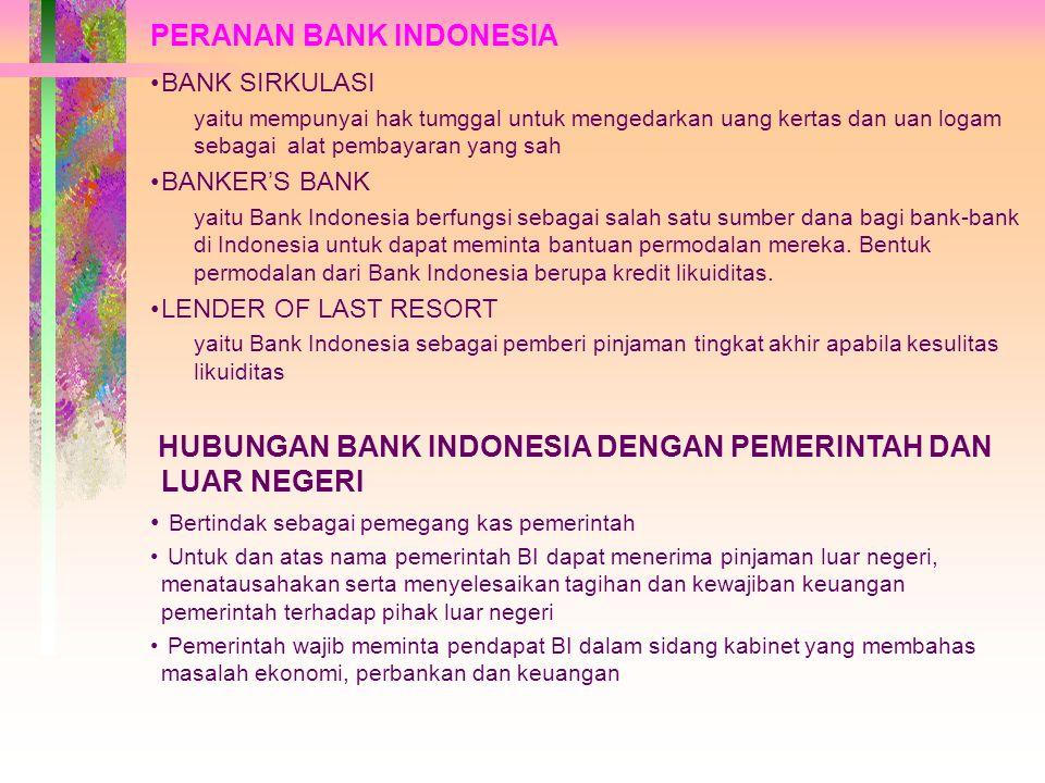 –Menetapkan penggunaan alat pembayaran –Mengatur sistem kliring antar bank –Menyelenggarakan penyelesaian akhir transaksi pembayaran antar bank –Menet