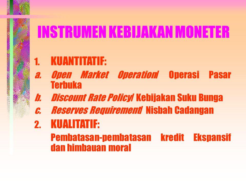 KEBIJAKAN MONETER Adalah tindakan yang dilakukan oleh penguasa moneter (BI) untuk mempengaruhi jumlah uang beredar dan kredit  mempengaruhi kegiatan
