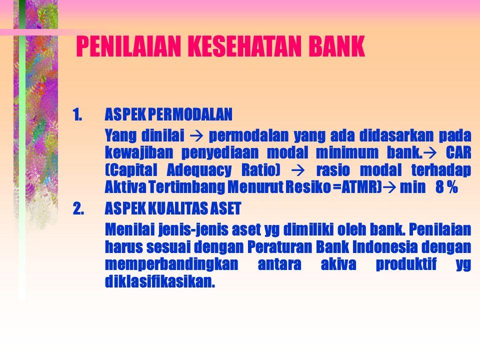 JENIS BANK DARI SEGI MENENTUKAN HARGA 1.Berdasarkan Prinsip Konvensional: Menetapkan bunga sebagai harga baik simpanan maupun pinjaman  spread 2.Berdasarkan Prinsip Syariah Penentuan harga produknya berdasarkan hukum Islam : 1.
