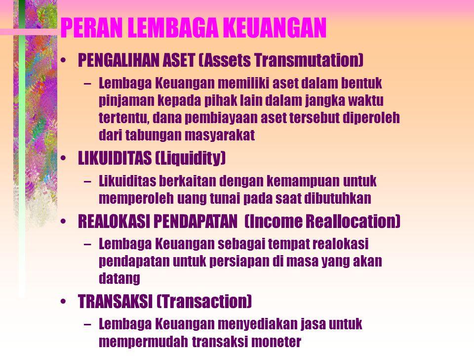 LEMBAGA KEUANGAN DEFINISI (UU No.14 Th1967 Tentang Pokok- Pokok Perbankan) Lembaga Keuangan adalah semua badan yang melalukan kegiatan-kegiatan di bidang keuangan menarik uang dari masyarakat dan menyalurkan uang tersebut kembali ke masyarakat.