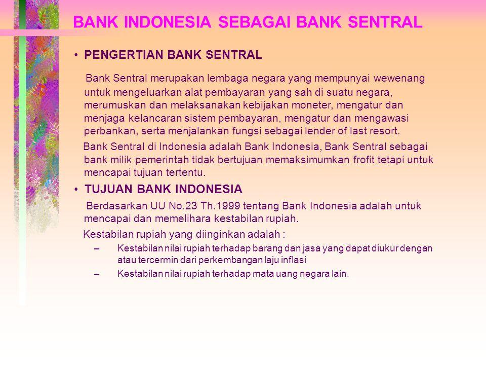 LEMBAGA KEUANGAN DALAM SISTEM KEUANGAN INDONESIA Sistem Moneter –Otoritas Moneter (Bank Sentral) –Bank Pencipta Uang Giral (Bank Umum) Di Luar Sistem