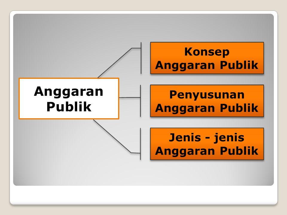 Anggaran Publik Konsep Anggaran Publik Penyusunan Anggaran Publik Jenis - jenis Anggaran Publik