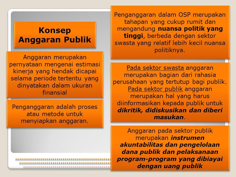 Konsep Anggaran Publik Anggaran pada sektor publik merupakan instrumen akuntabilitas dan pengelolaan dana publik dan pelaksanaan program-program yang dibiayai dengan uang publik Pada sektor swasta anggaran merupakan bagian dari rahasia perusahaan yang tertutup bagi publik.