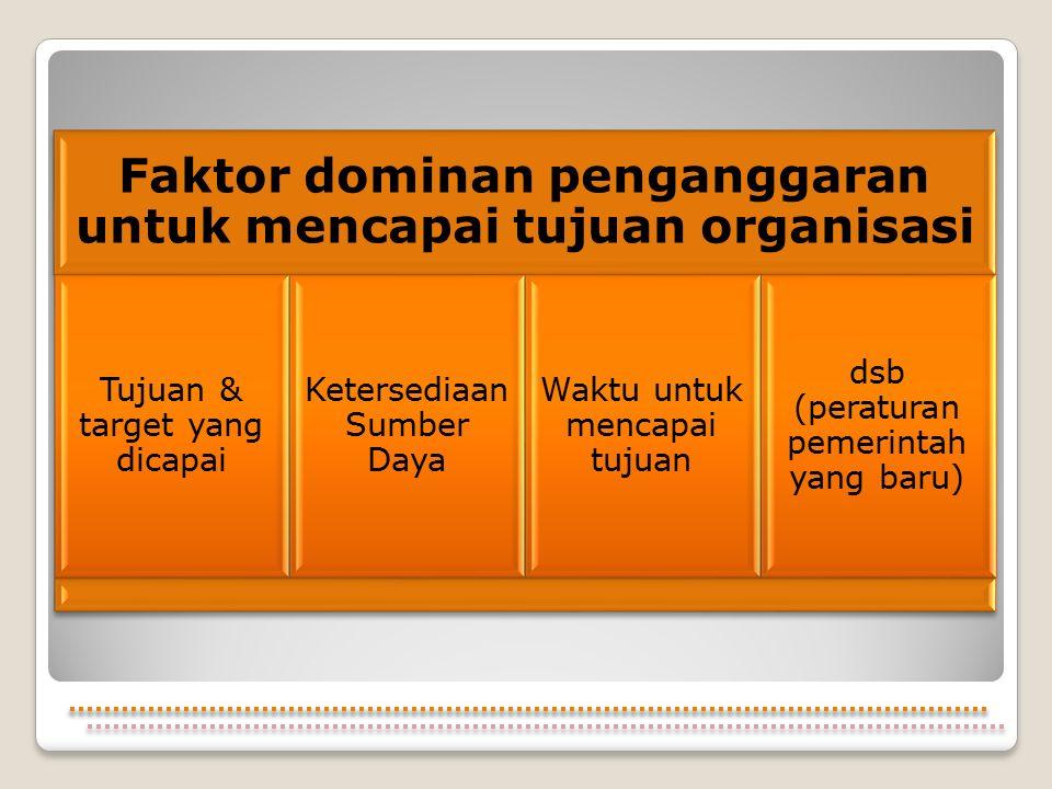 Faktor dominan penganggaran untuk mencapai tujuan organisasi Tujuan & target yang dicapai Ketersediaan Sumber Daya Waktu untuk mencapai tujuan dsb (peraturan pemerintah yang baru)
