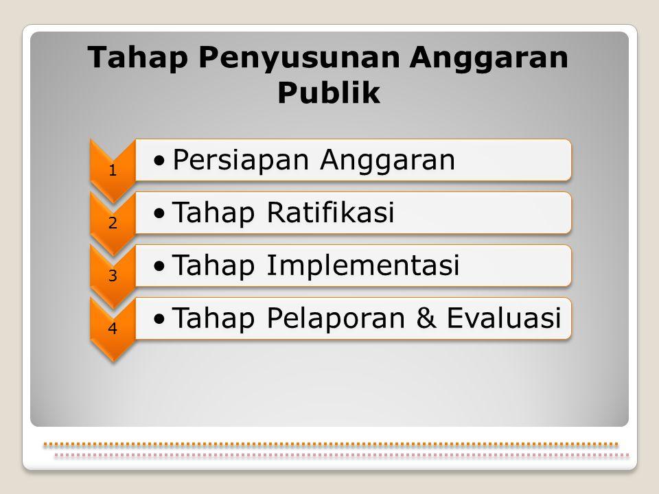 Tahap Penyusunan Anggaran Publik 1 Persiapan Anggaran 2 Tahap Ratifikasi 3 Tahap Implementasi 4 Tahap Pelaporan & Evaluasi