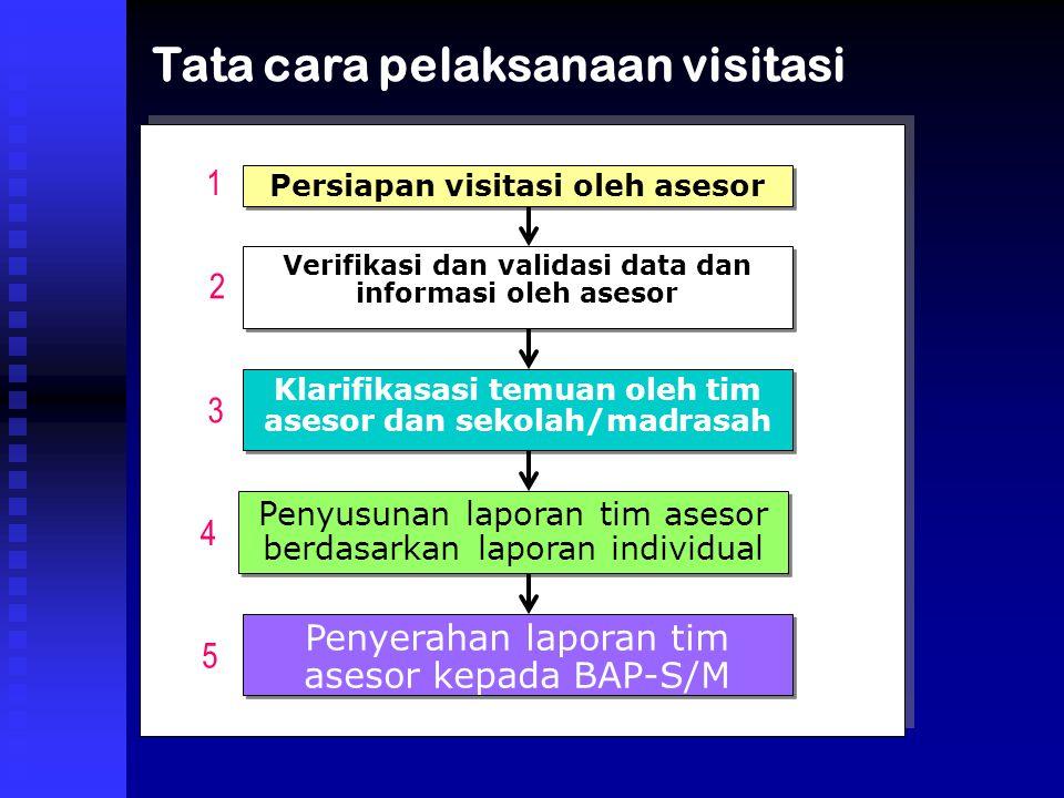 Verifikasi dan validasi data dan informasi oleh asesor Klarifikasasi temuan oleh tim asesor dan sekolah/madrasah Penyusunan laporan tim asesor berdasarkan laporan individual Persiapan visitasi oleh asesor Penyerahan laporan tim asesor kepada BAP-S/M Tata cara pelaksanaan visitasi 1 2 3 4 5