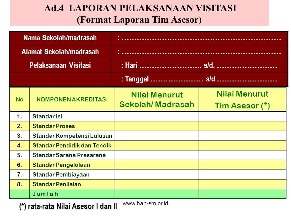 www.ban-sm.or.id Ad.4 LAPORAN PELAKSANAAN VISITASI (Format Laporan Tim Asesor) NoKOMPONEN AKREDITASI Nilai Menurut Sekolah/ Madrasah Nilai Menurut Tim