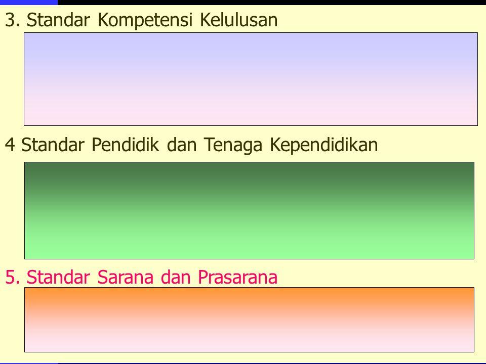 www.ban-sm.or.id LAPORAN INDIVIDU PELAKSANAAN VISITASI Nama Sekolah : ………………………………………………………………… Alamat Sekolah :………………………………………………………………….. …………………………