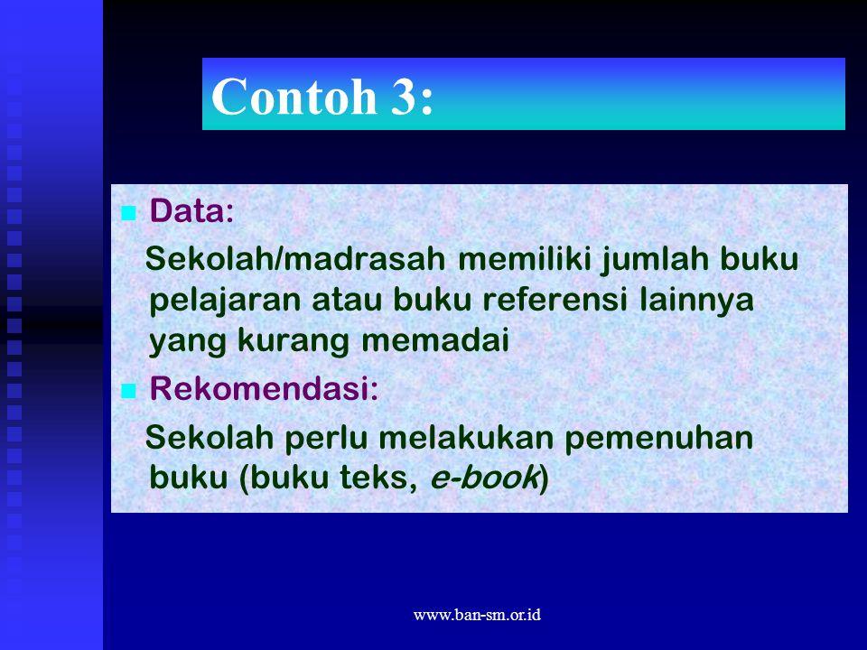 www.ban-sm.or.id Contoh 3: Data: Sekolah/madrasah memiliki jumlah buku pelajaran atau buku referensi lainnya yang kurang memadai Rekomendasi: Sekolah perlu melakukan pemenuhan buku (buku teks, e-book)