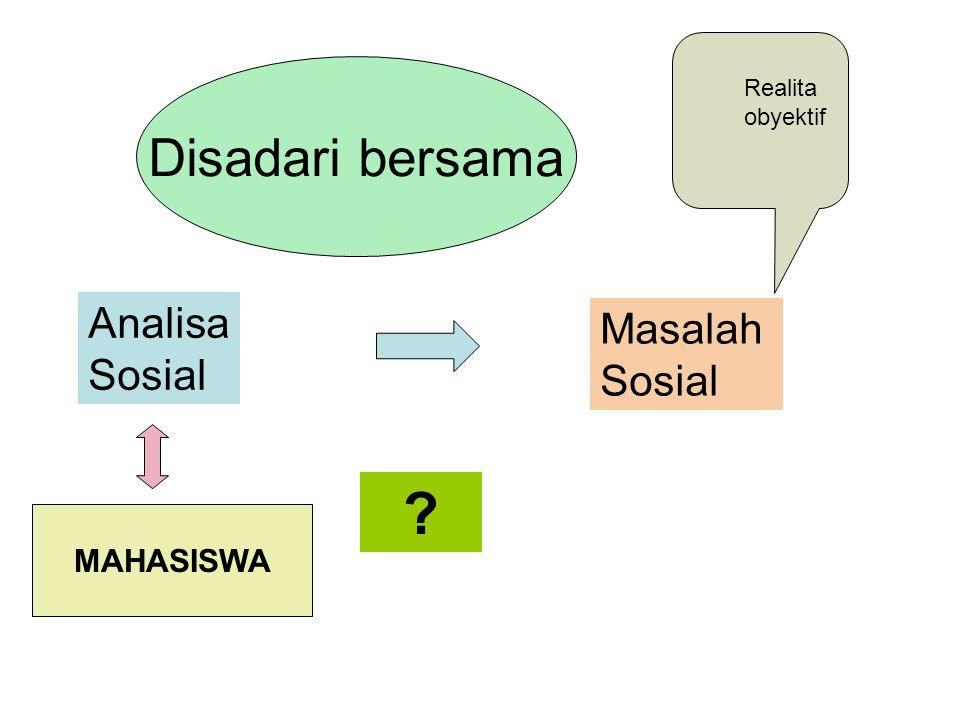Analisa Sosial Masalah Sosial Realita obyektif Disadari bersama MAHASISWA