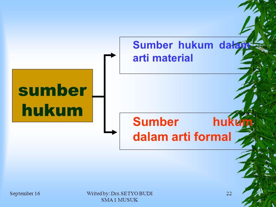 September 16Writed by: Drs.SETYO BUDI SMA 1 MUSUK 22 sumber hukum Sumber hukum dalam arti material Sumber hukum dalam arti formal
