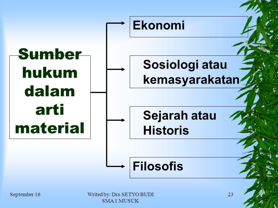September 16Writed by: Drs.SETYO BUDI SMA 1 MUSUK 23 Sumber hukum dalam arti material Ekonomi Sosiologi atau kemasyarakatan Sejarah atau Historis Filosofis
