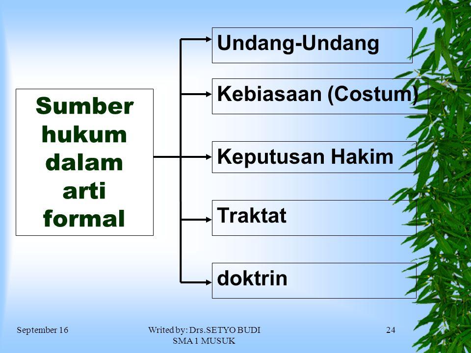 September 16Writed by: Drs.SETYO BUDI SMA 1 MUSUK 24 Sumber hukum dalam arti formal Undang-Undang Kebiasaan (Costum) Keputusan Hakim Traktat doktrin