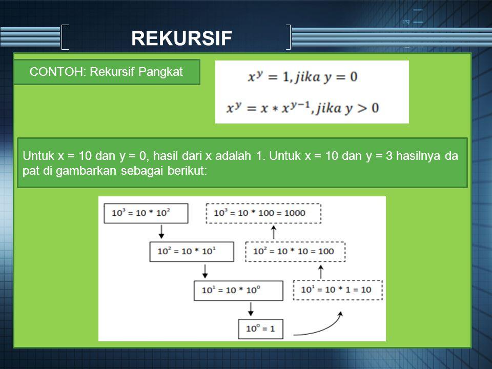 REKURSIF CONTOH: Rekursif Pangkat Untuk x = 10 dan y = 0, hasil dari x adalah 1.