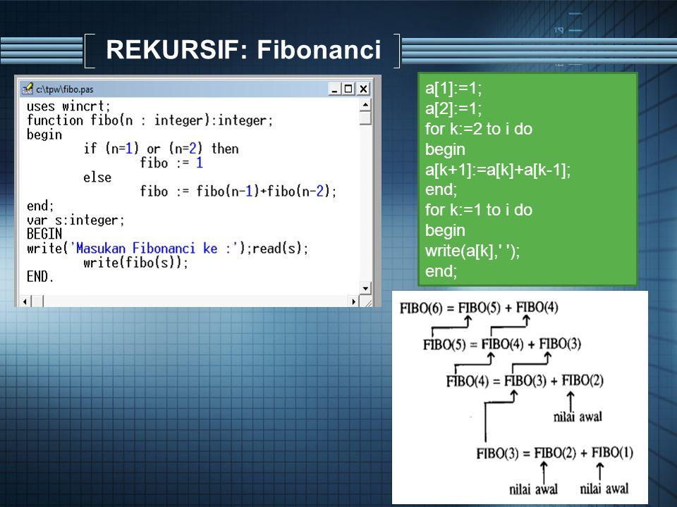 REKURSIF: Fibonanci a[1]:=1; a[2]:=1; for k:=2 to i do begin a[k+1]:=a[k]+a[k-1]; end; for k:=1 to i do begin write(a[k], ); end;