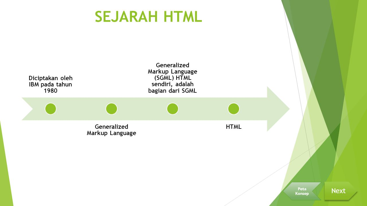 SEJARAH HTML Diciptakan oleh IBM pada tahun 1980 Generalized Markup Language Generalized Markup Language (SGML) HTML sendiri, adalah bagian dari SGML