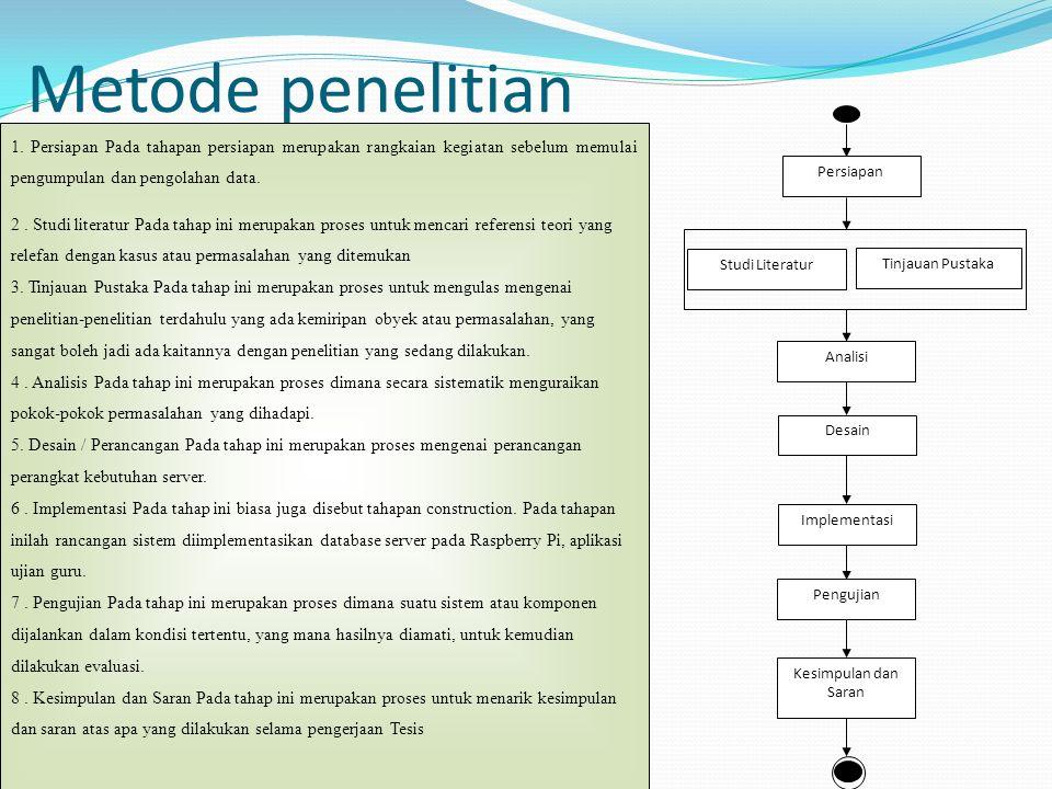 Metode penelitian 1.