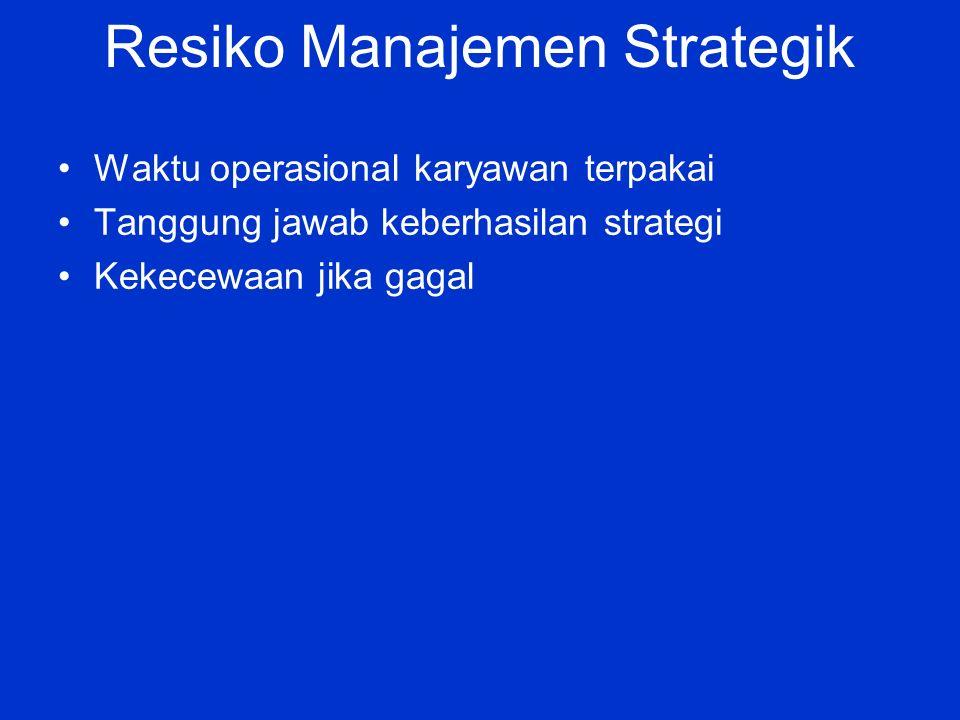 Resiko Manajemen Strategik Waktu operasional karyawan terpakai Tanggung jawab keberhasilan strategi Kekecewaan jika gagal