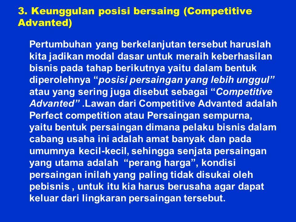3. Keunggulan posisi bersaing (Competitive Advanted) Pertumbuhan yang berkelanjutan tersebut haruslah kita jadikan modal dasar untuk meraih keberhasil