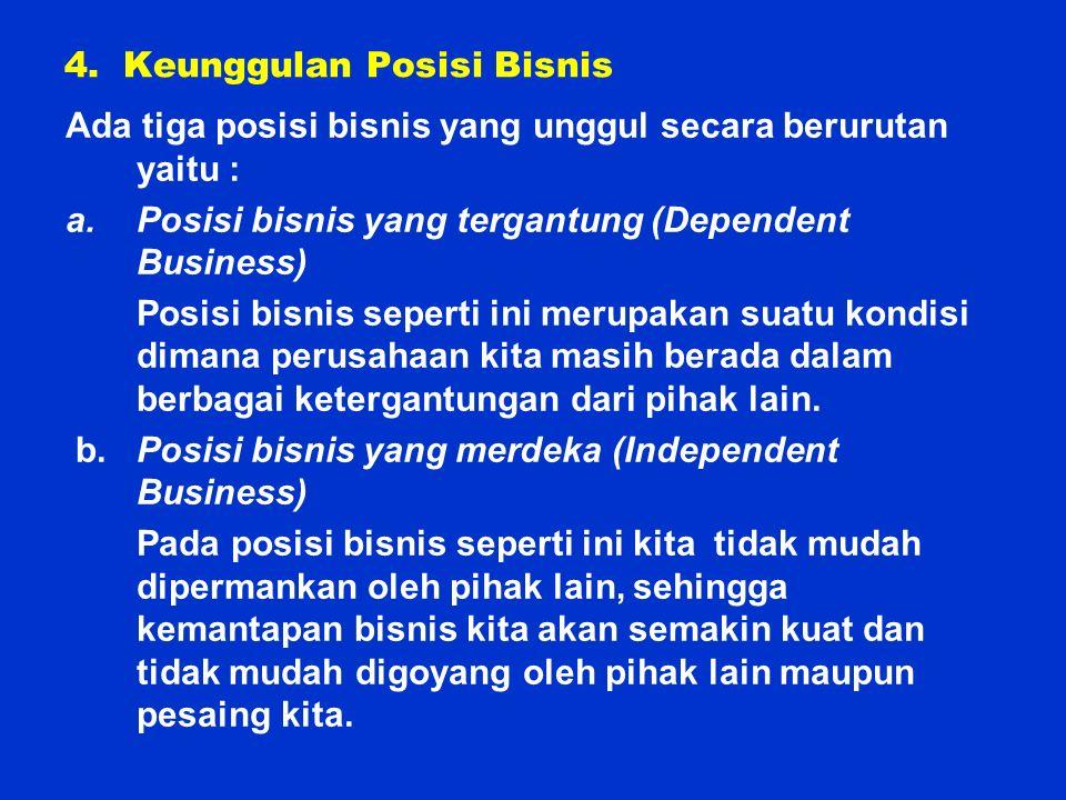 4. Keunggulan Posisi Bisnis Ada tiga posisi bisnis yang unggul secara berurutan yaitu : a.Posisi bisnis yang tergantung (Dependent Business) Posisi bi
