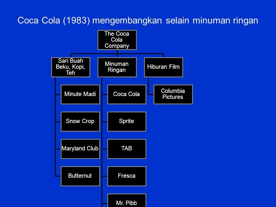 Coca Cola (1983) mengembangkan selain minuman ringan The Coca Cola Company Sari Buah Beku, Kopi, Teh Minute Madi Snow Crop Maryland Club Butternut Minuman Ringan Coca Cola Sprite TAB Fresca Mr.