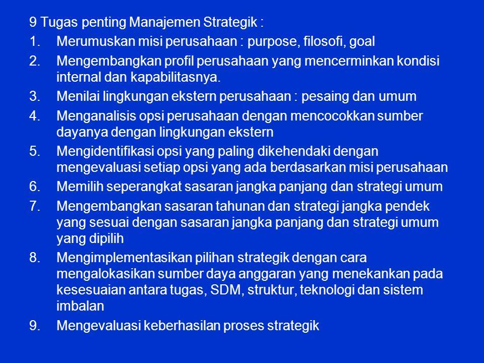 9 Tugas penting Manajemen Strategik : 1.Merumuskan misi perusahaan : purpose, filosofi, goal 2.Mengembangkan profil perusahaan yang mencerminkan kondisi internal dan kapabilitasnya.
