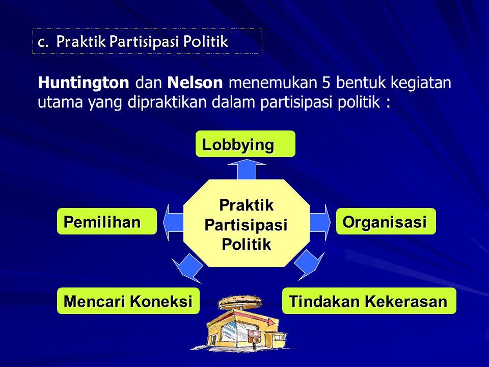 c.Praktik Partisipasi Politik Huntington dan Nelson menemukan 5 bentuk kegiatan utama yang dipraktikan dalam partisipasi politik : Praktik Partisipasi Politik PemilihanLobbyingOrganisasi Mencari Koneksi Tindakan Kekerasan