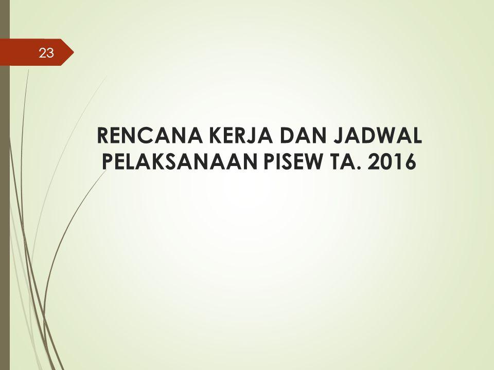 RENCANA KERJA DAN JADWAL PELAKSANAAN PISEW TA. 2016 23