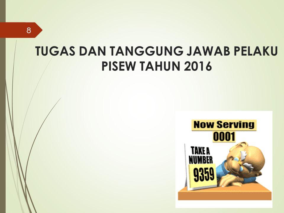 TUGAS DAN TANGGUNG JAWAB PELAKU PISEW TAHUN 2016 8
