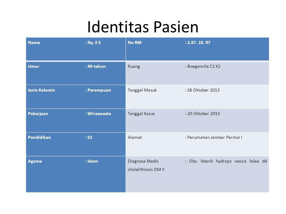 Identitas Pasien Nama: Ny. S SNo RM: 1.37. 23.
