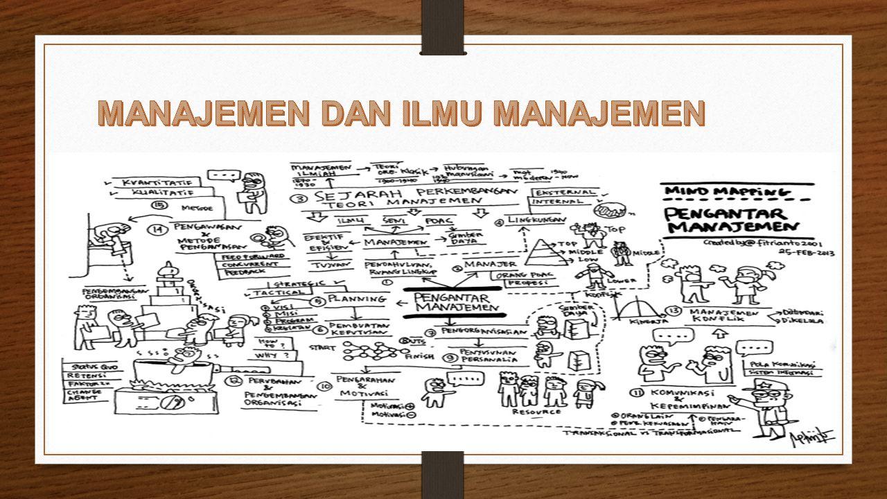 Perangkat-perangkat yang menjamin keberlangsungan upaya manajemen dalam menjalankan fungsi-fungsinya :  Man : Merujuk pada sumberdaya manusia yang dimiliki oleh organisasi.