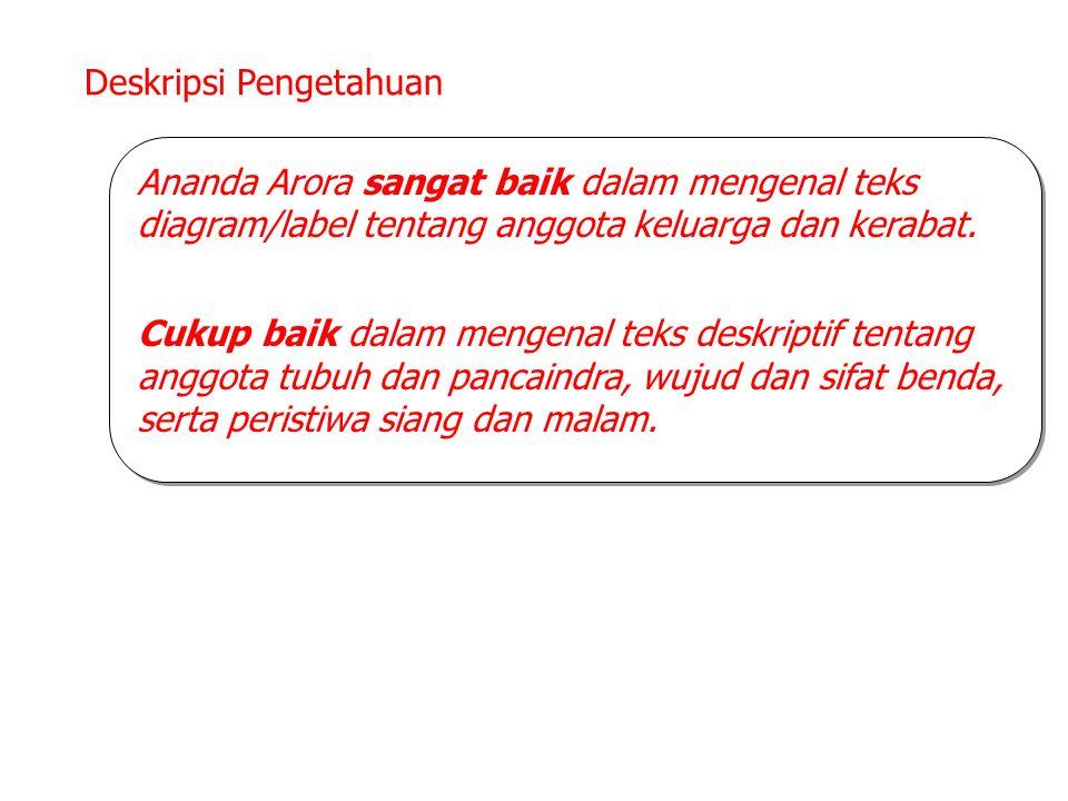 Deskripsi Pengetahuan Ananda Arora sangat baik dalam mengenal teks diagram/label tentang anggota keluarga dan kerabat.