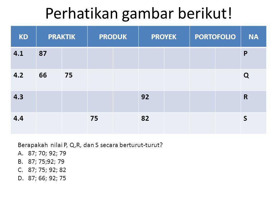 Sugiman FMIPA UNNES Semarang 0818986505 sgmwp@yahoo.com