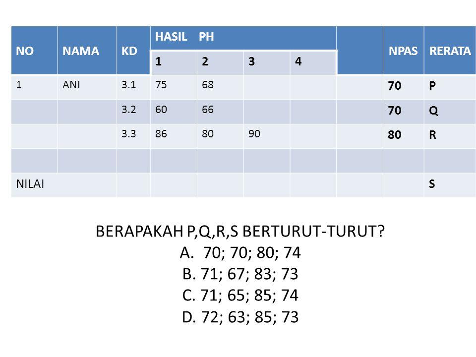 BERAPAKAH P,Q,R,S BERTURUT-TURUT. A. 70; 70; 80; 74 B.