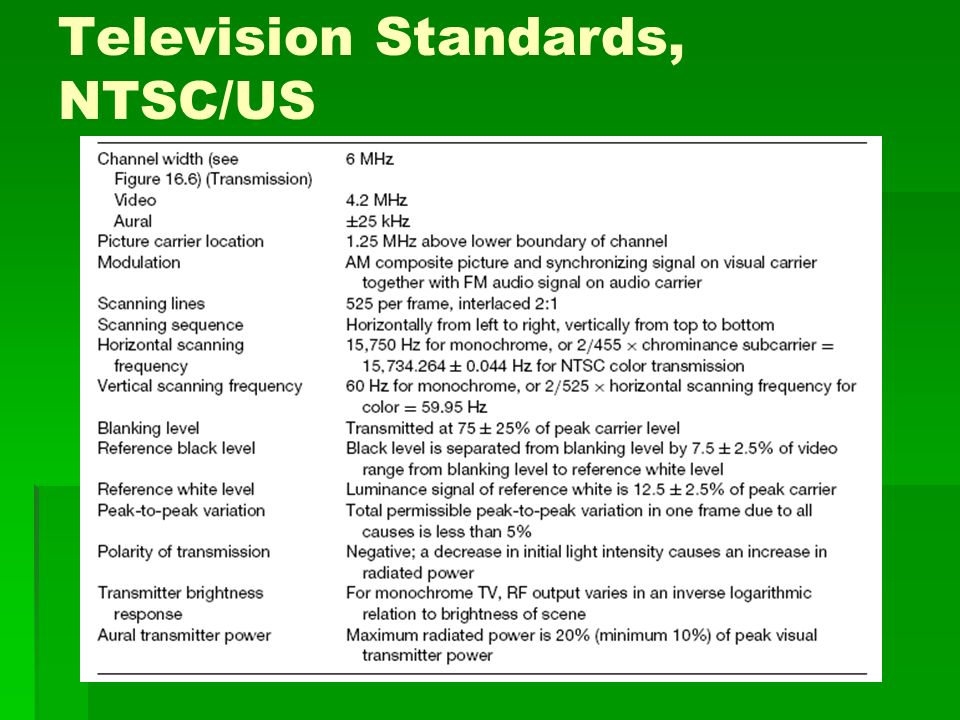 Television Standards, NTSC/US