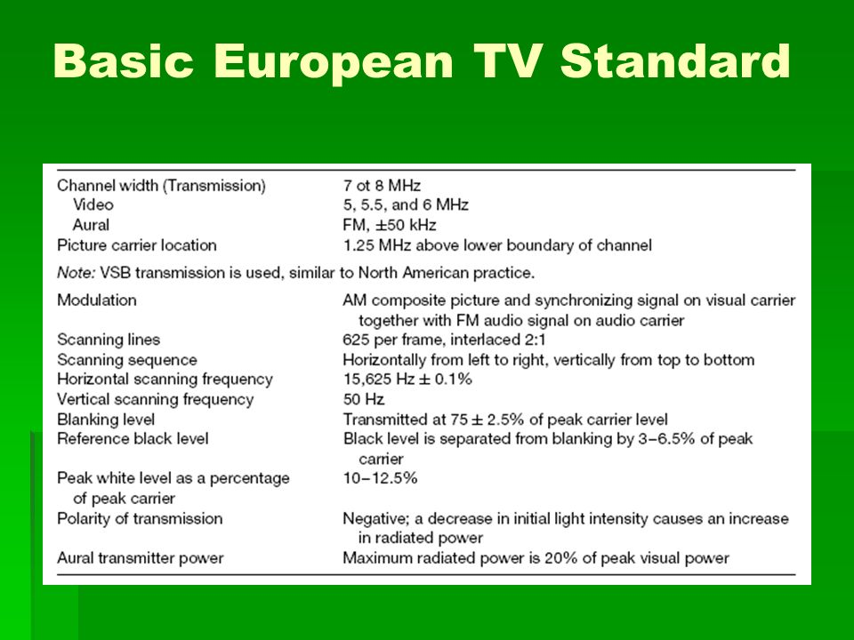 Basic European TV Standard