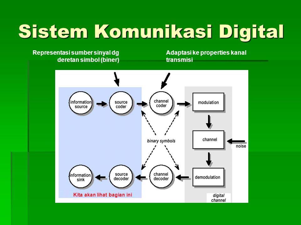 Sistem Komunikasi Digital Representasi sumber sinyal dg deretan simbol (biner) Adaptasi ke properties kanal transmisi Kita akan lihat bagian ini