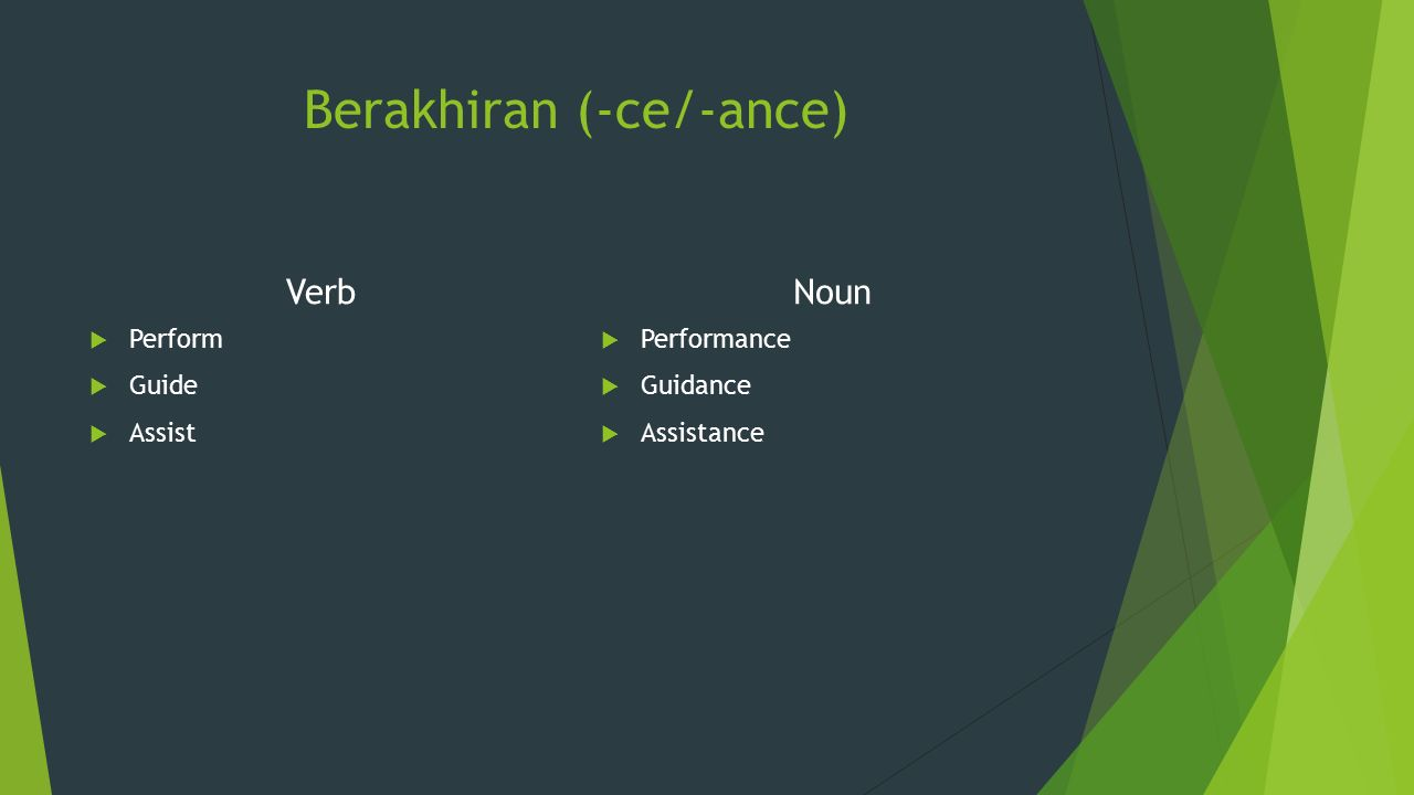 Berakhiran (-ce/-ance) Verb  Perform  Guide  Assist Noun  Performance  Guidance  Assistance