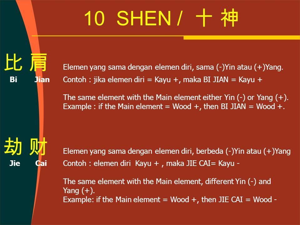 比 肩 Elemen yang sama dengan elemen diri, sama (-)Yin atau (+)Yang.