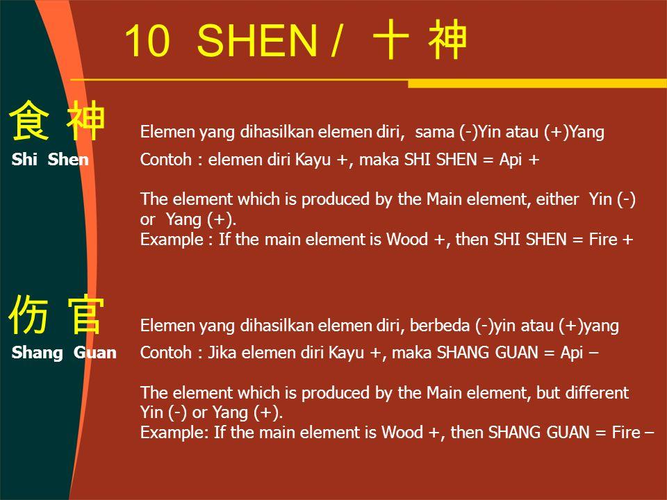 食 神 Elemen yang dihasilkan elemen diri, sama (-)Yin atau (+)Yang Shi Shen Contoh : elemen diri Kayu +, maka SHI SHEN = Api + The element which is produced by the Main element, either Yin (-) or Yang (+).