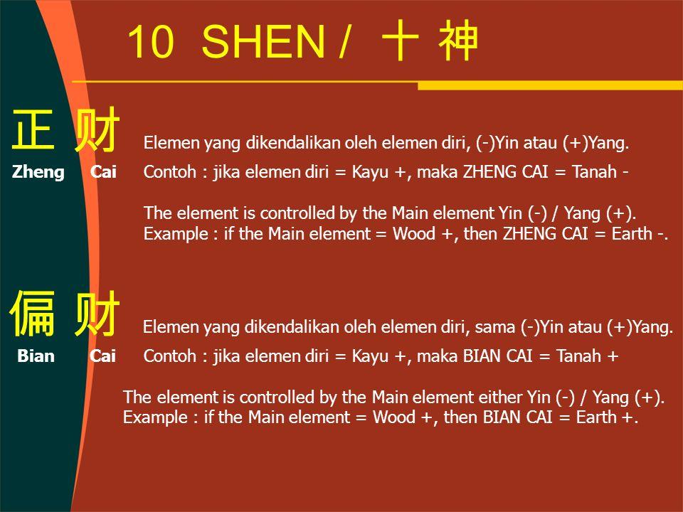 正 财 Elemen yang dikendalikan oleh elemen diri, (-)Yin atau (+)Yang.