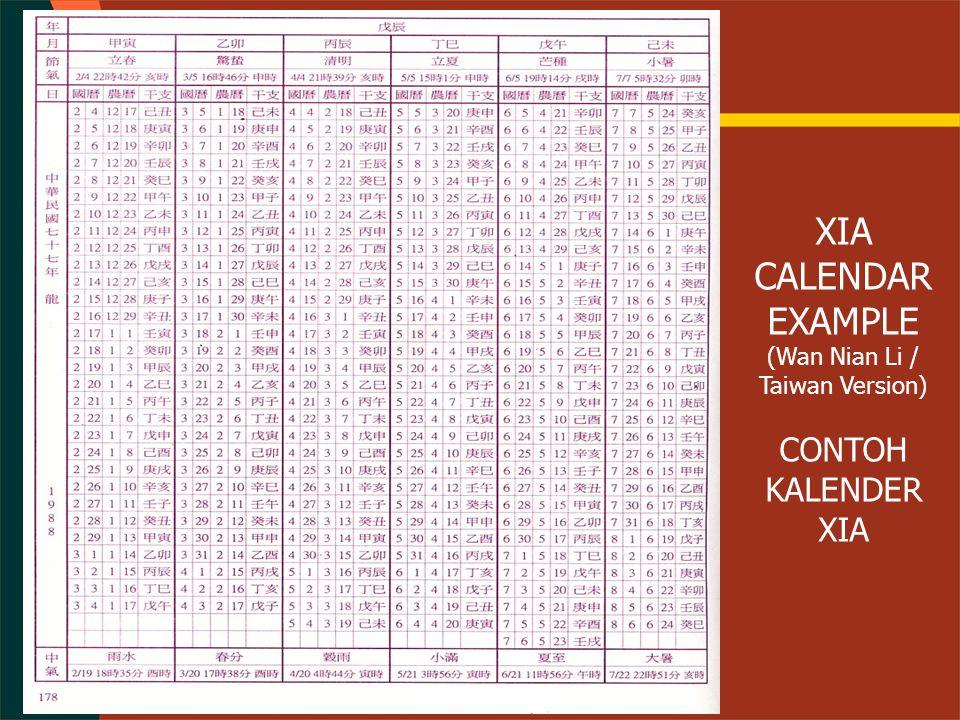XIA CALENDAR EXAMPLE (Wan Nian Li / Taiwan Version) CONTOH KALENDER XIA