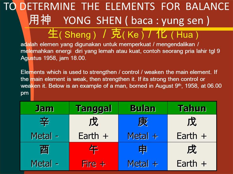 TO DETERMINE THE ELEMENTS FOR BALANCE 用神 YONG SHEN ( baca : yung sen ) 生 ( Sheng ) /克 ( Ke ) /化 ( Hua ) adalah elemen yang digunakan untuk memperkuat / mengendalikan / melemahkan energi diri yang lemah atau kuat, contoh seorang pria lahir tgl 9 Agustus 1958, jam 18.00.