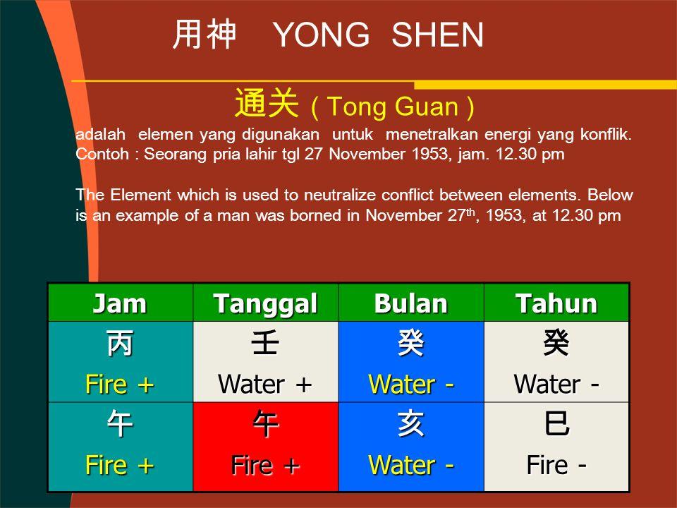 通关 ( Tong Guan ) adalah elemen yang digunakan untuk menetralkan energi yang konflik.