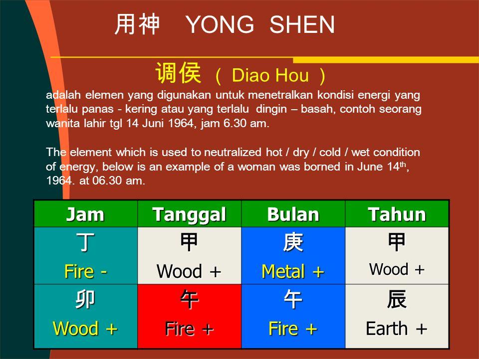 调侯 ( Diao Hou ) adalah elemen yang digunakan untuk menetralkan kondisi energi yang terlalu panas - kering atau yang terlalu dingin – basah, contoh seorang wanita lahir tgl 14 Juni 1964, jam 6.30 am.