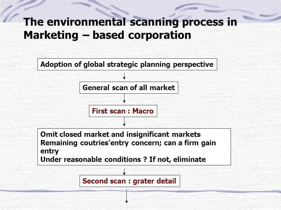 Environmental Scanning Menyediakan manajemen tentang akurasi perkiraan/peramalan dan kecenderungan yang berkaitan dengan perubahan-perubahan dalam wilayah geografis dimana perusahaan (MNC) sedang melakukan bisnis dan atau mempertim- bangkan suatu operasi bisnis.