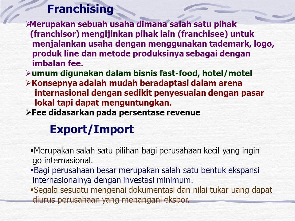 Franchising  Merupakan sebuah usaha dimana salah satu pihak (franchisor) mengijinkan pihak lain (franchisee) untuk menjalankan usaha dengan menggunakan tademark, logo, produk line dan metode produksinya sebagai dengan imbalan fee.