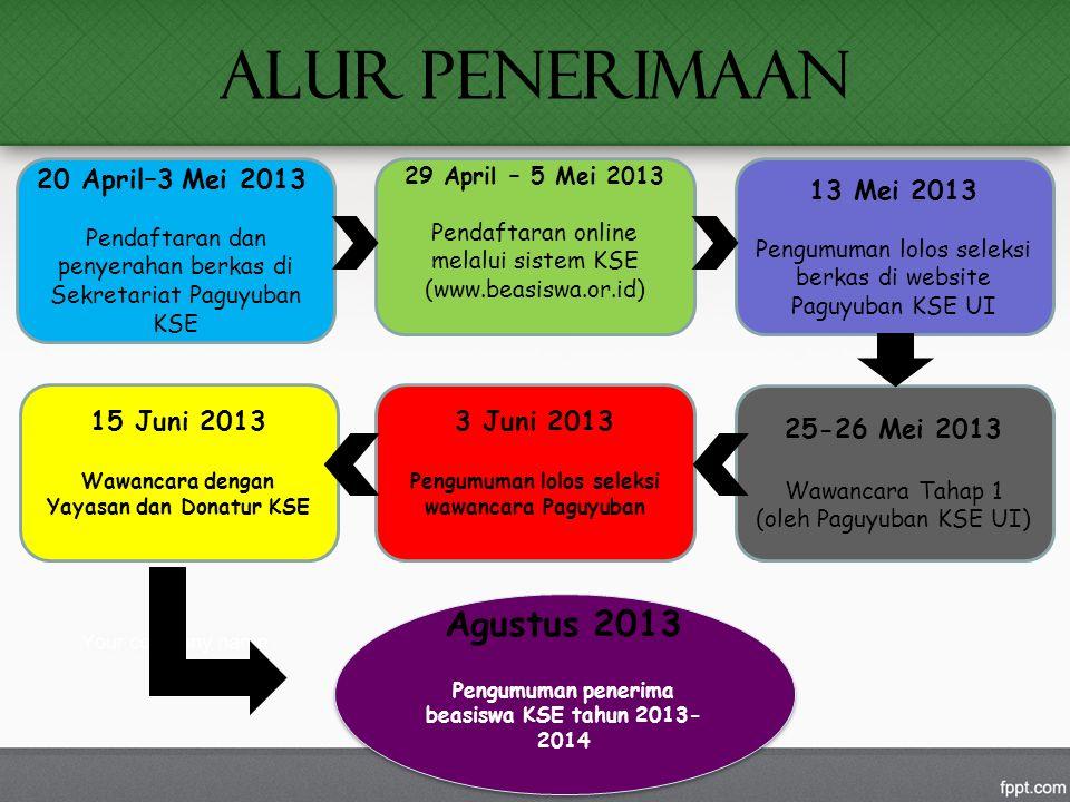 ALUR PENERIMAAN 20 April–3 Mei 2013 Pendaftaran dan penyerahan berkas di Sekretariat Paguyuban KSE 29 April – 5 Mei 2013 Pendaftaran online melalui si